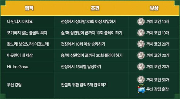 return-of-the-legends-achievements
