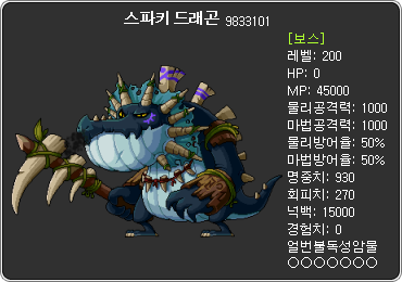 sparky-dragon