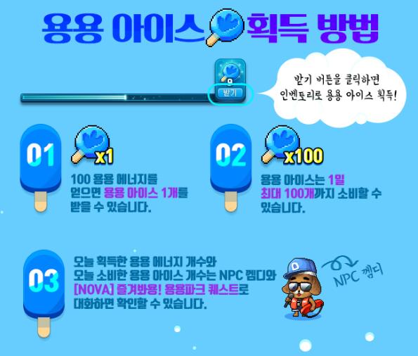 Endurance Ice Methods