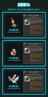Nova Enhancement Scrolls