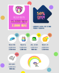 Rainbow Package