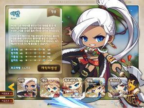 Character Creation (Aran)