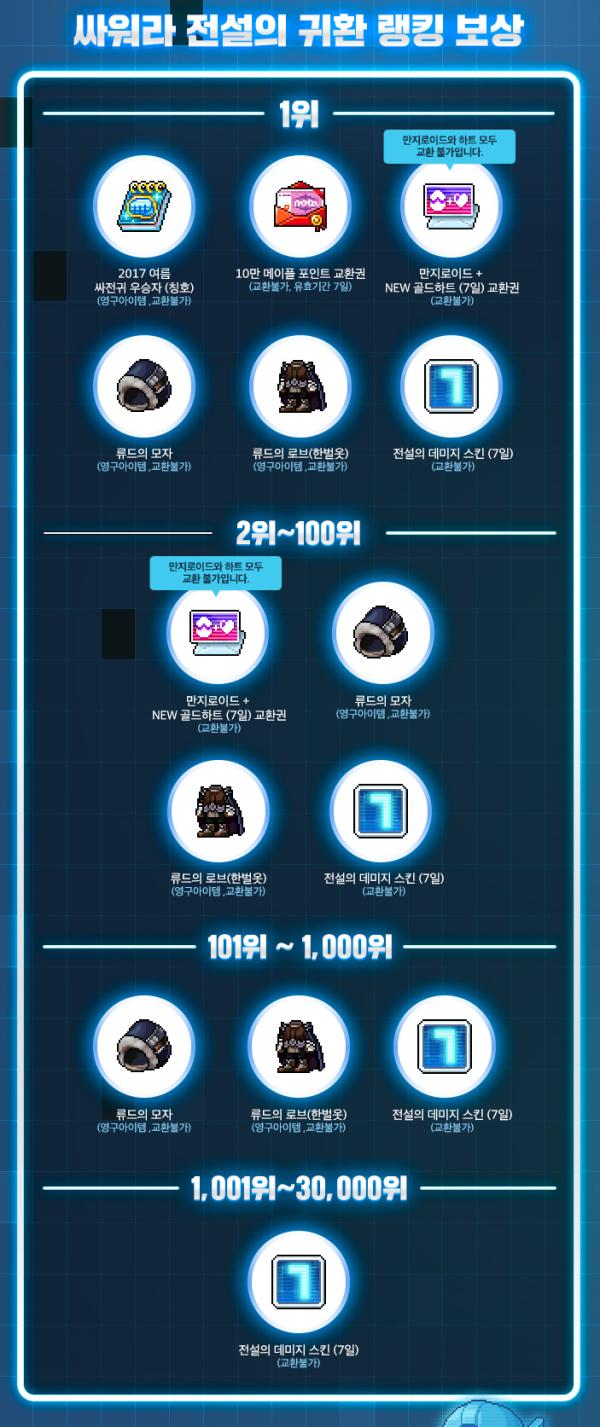 Ranking Rewards.png