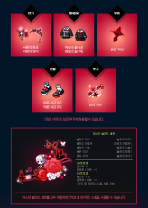 Master Blood Items