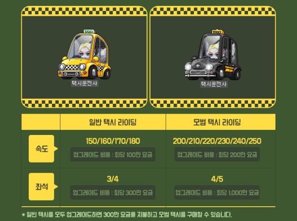 Taxi Upgrade