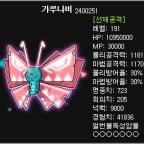 Powder Butterfly