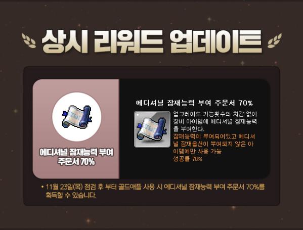Permanent Reward Update