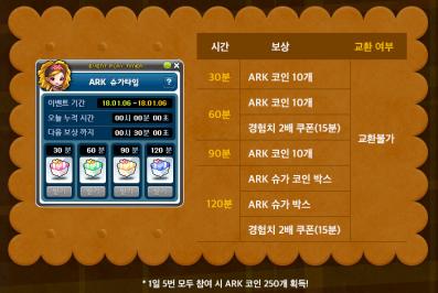 Ark Sugar Time UI