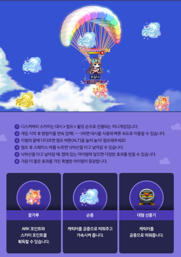 Discovery Sky Game