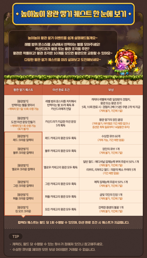 Crown Stacking Quests