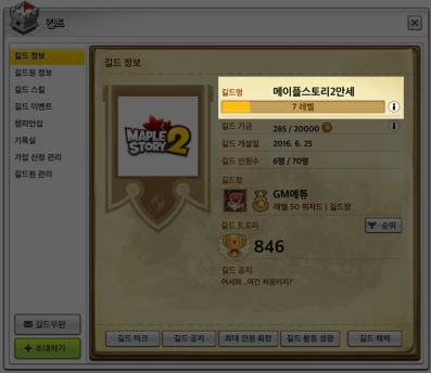 Guild Level
