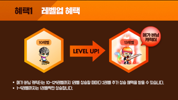 Level Up Benefit