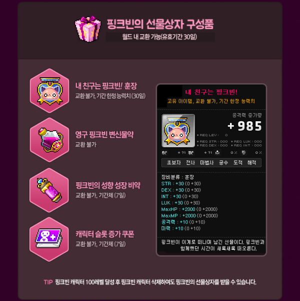 Pink Bean's Giftbox