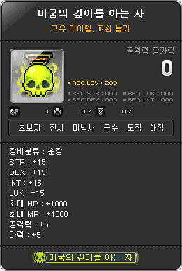 The One who Knows the Depths of the Labyrinth