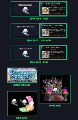 Final Ranking Rewards Showcase