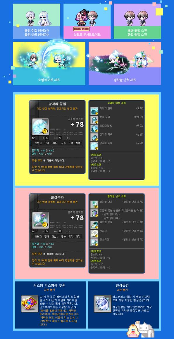 Newtro Pixel Items.png