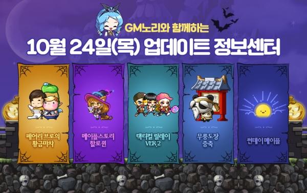 October 24 Update Info Centre