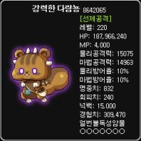 Enhanced Squirrelnon