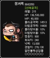 Monkeyrog