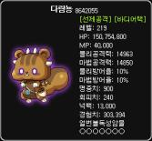 Squirrelnon