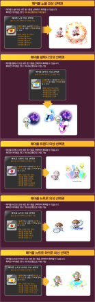 Maple Outfit Selection Tickets