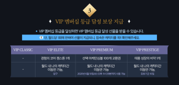 VIP Membership Rank Rewards