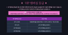 VIP Membership Rank