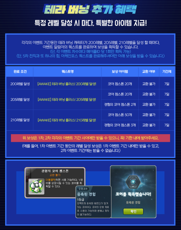 Tera Burning Additional Rewards