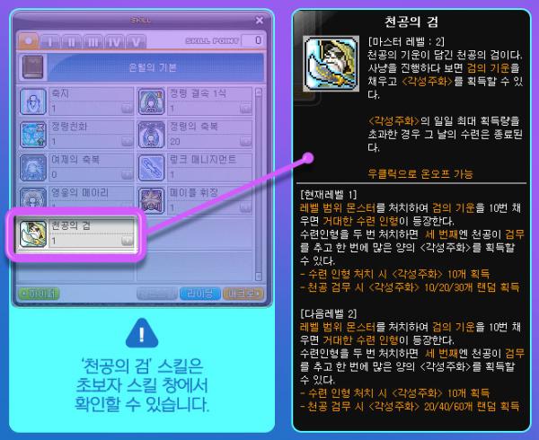 Chungong's Sword Skill