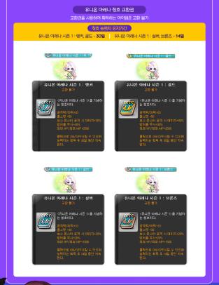 Union Arena Ranking Rewards (2)