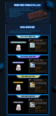 Ranking Rewards (1)