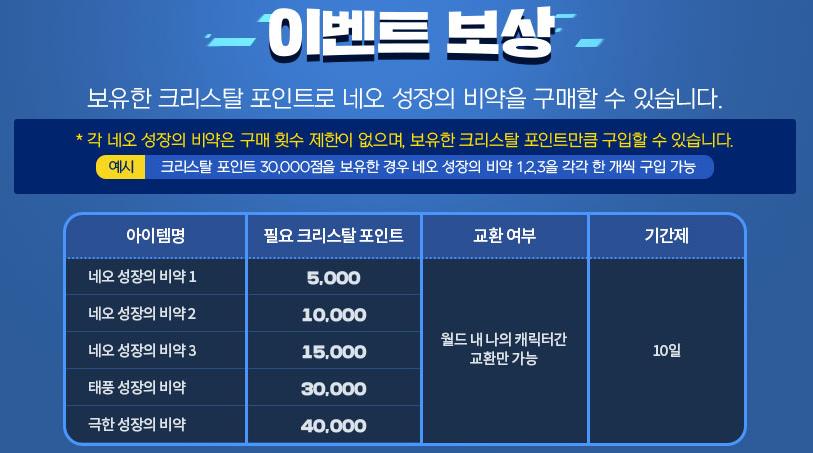 Crystal Challenge Rewards