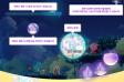 Lune's Magic Orb Activation