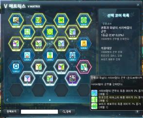 V Matrix Improvements