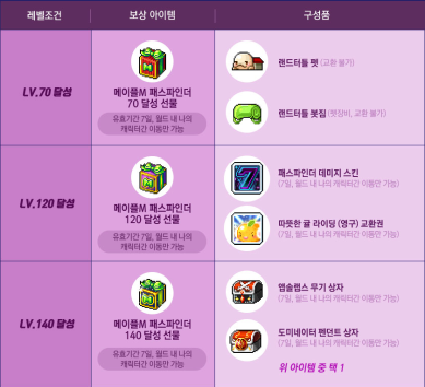 Level Up Rewards (1)