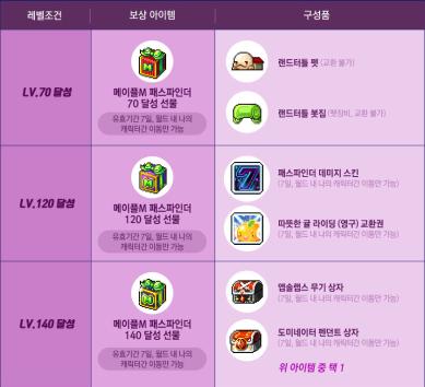Level Up Rewards (1)
