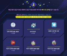 Daily Mission Rewards List