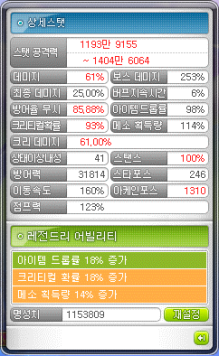 Detailed Stats