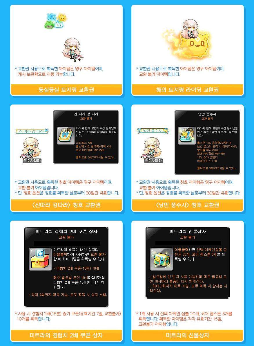 Lara Adventure Cheering Rewards (Level 200)