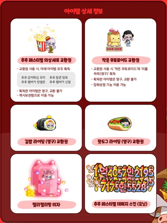 Chu Chu Coin Shop Items