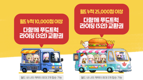 Hamburger Eating Competition Ridings