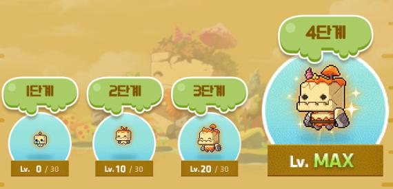 Muto's Growth