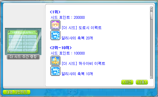 The Seed Ranking Rewards